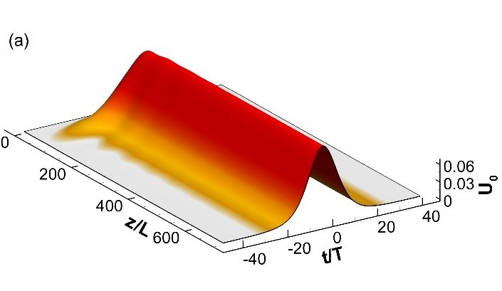 NSU Scientists Publish Article on Nonlinear Fourier Transform